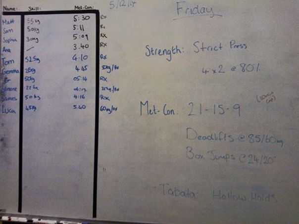 CrossFit Cambridge - CrossFit RNA