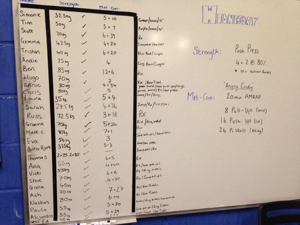 crossfit rna cambridge